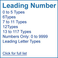 By Leading Number