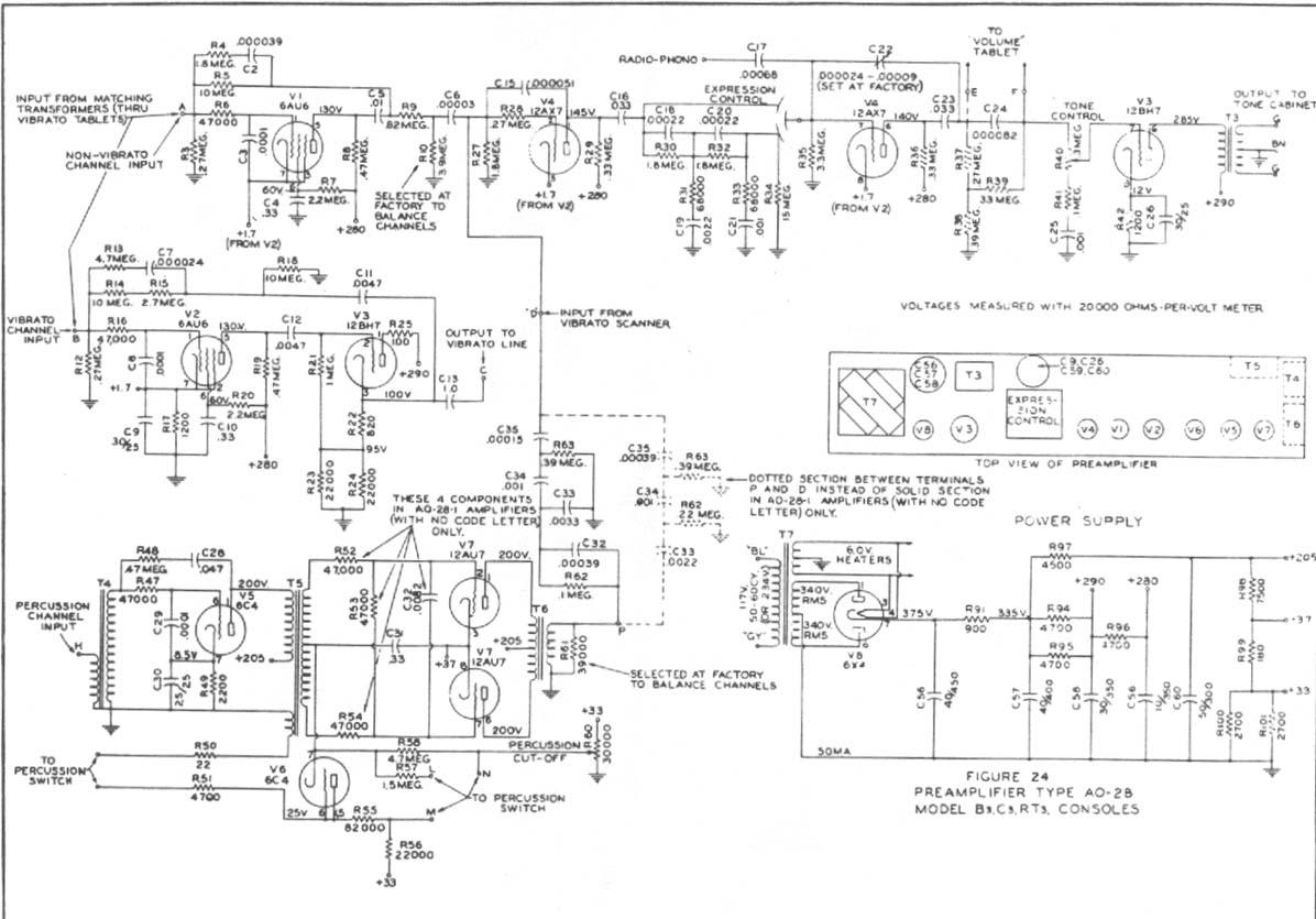 Hammond B3 C3 Ao 28 Value Package